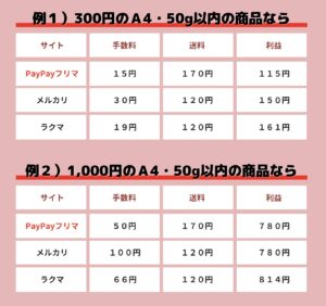 paypayfleamarket-mercari